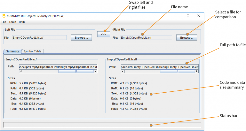 Summary view of Object Analyser